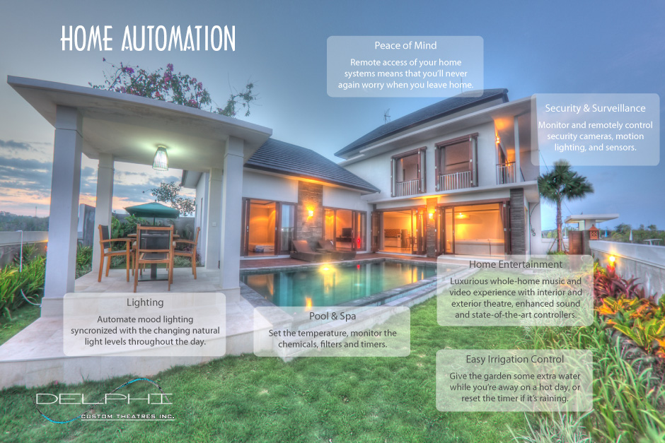 automation-house-diagram-sm